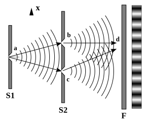 600px-Ebohr1_IP.svg